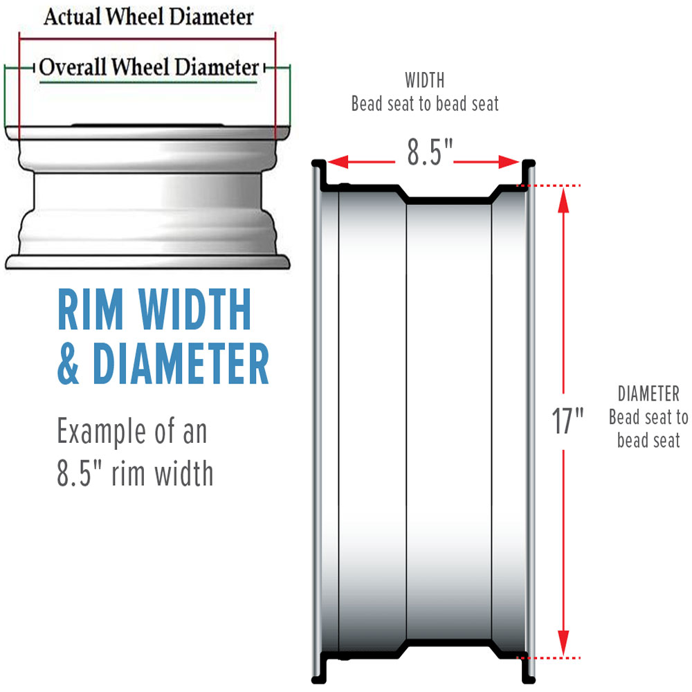 Measuring a vehicles wheel diameter explanation image